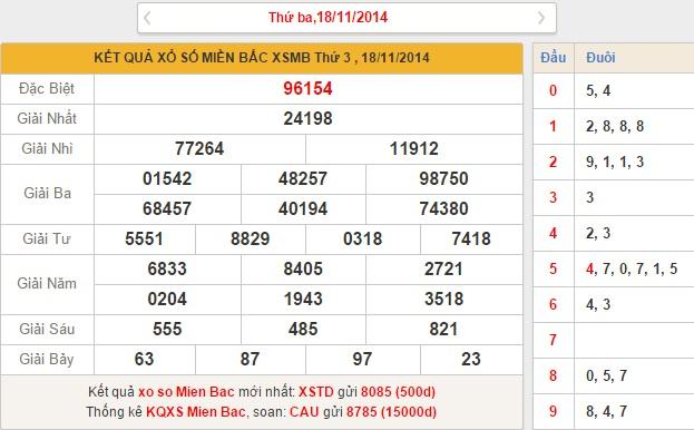 XSMB-thu-4-ket-qua-xsmb-thu-4-ngay-19112014