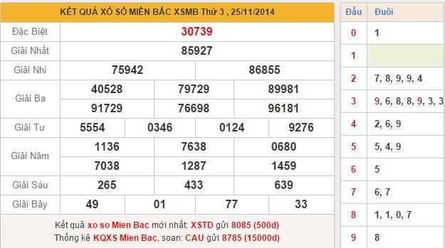 XSMB-thu-4-ket-qua-xsmb-thu-4-ngay-26112014