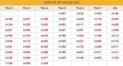 xsmb-hom-nay-thu-5-thong-ke-dac-biet-ket-qua-xsmb-thu-5-ngay-13112014