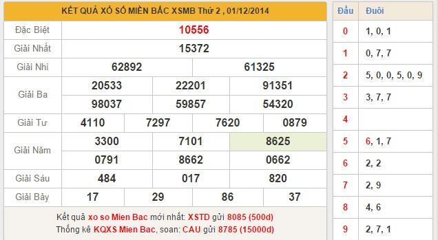 xsmb-thu-3-ket-qua-xo-so-mien-bac-02122014