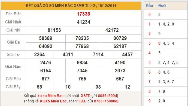 xsmb-thu-3-ket-qua-xsmb-thu-3-ngay-16122014