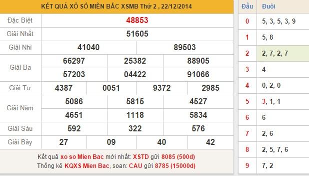 xsmb-thu-3-ket-qua-xsmb-thu-3-ngay-23-12-2014