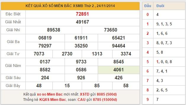 xsmb-thu-3-ket-qua-xsmb-thu-3-ngay-25112014