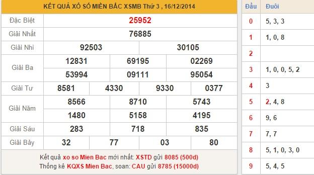 xsmb-thu-4-ket-qua-xsmb-thu-ngay-17122014