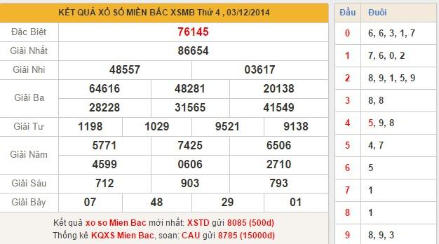 xsmb-thu-5-ket-qua-XSMB-thu-5-ngay-04122014