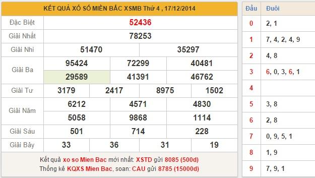 xsmb-thu-5-ket-qua-xsmb-thu-5-ngay-18-12-2014