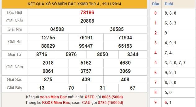 xsmb-thu-5-ket-qua-xsmb-thu-5-ngay-20112014