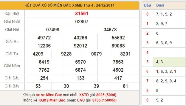 xsmb-thu-5-ket-qua-xsmb-thu-5-ngay-25-12-2014