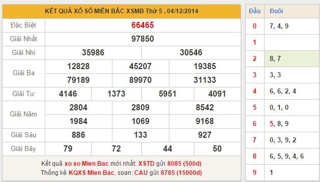 xsmb-thu-6-ket-qua-xsmb-thu-6-ngay-05122014