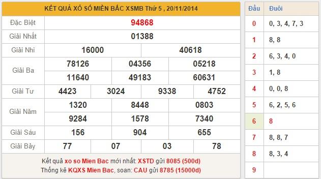 xsmb-thu-6-ket-qua-xsmb-thu-6-ngay-21112014