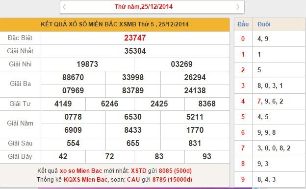 xsmb-thu-6-ket-qua-xsmb-thu-6-ngay-26-12-2014