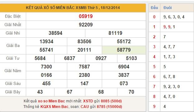 xsmb-thu-6-ket-qua-xsmb-thu-ngay-19-12-2014