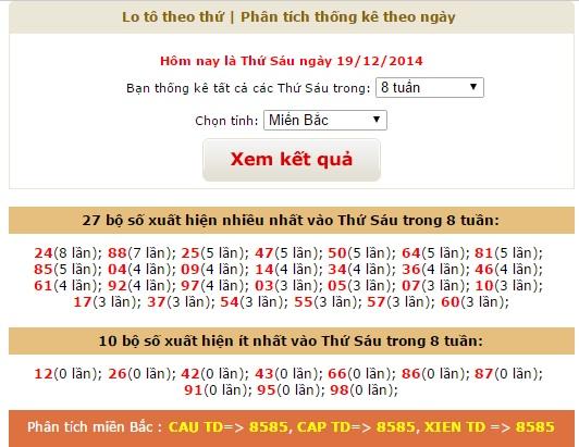 xsmb-thu-6-thong-ke-ket-qua-xsmb-thu-ngay-19-12-2014