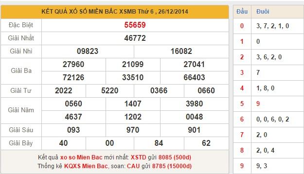 xsmb-thu-7-ket-qua-xsmb-thu-7-ngay-27-12-2014
