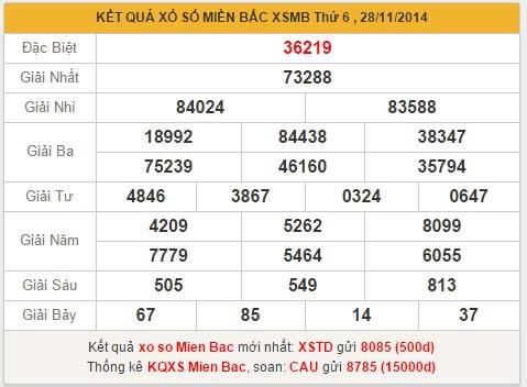 xsmb-thu-7-ket-qua-xsmb-thu-7-ngay-29112014